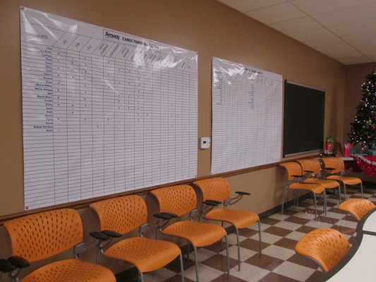Dry Erase Sales, Goal and Meeting Chart Boards