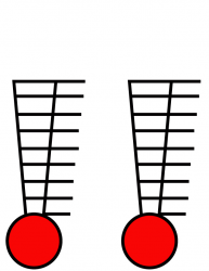 double goal thermometer
